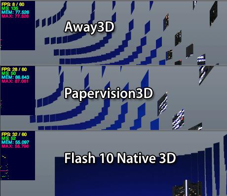 Away3D, Papervision3D, Flash 10 Native 3D